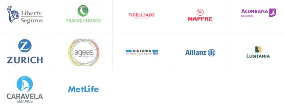 bra försäkringsbolag i portugal
